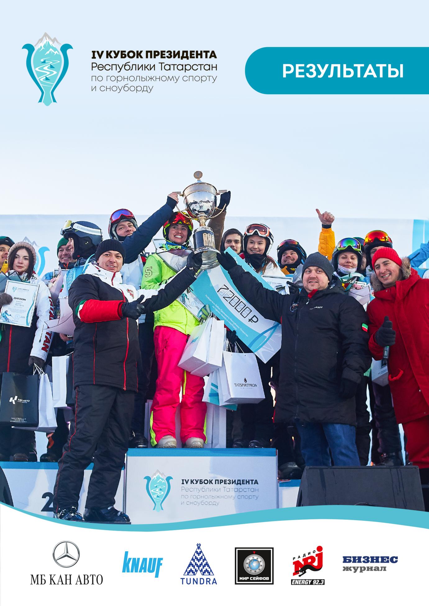 IV Кубок Президента РТ по горнолыжному спорту и сноуборду - результаты
